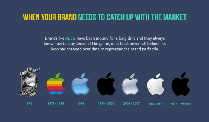 How Do You Know When It's Time to Rebrand Keeping up with the marketplace Apple 01